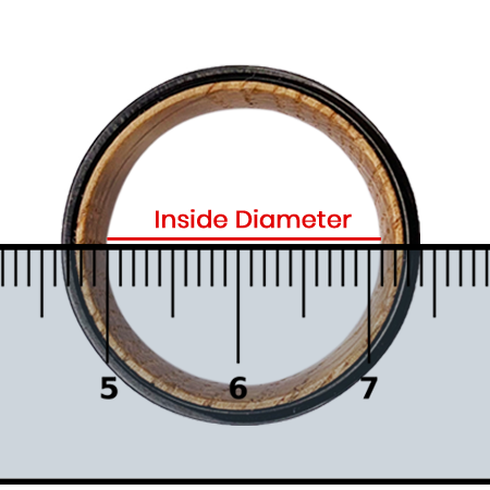 diameter ring size chart